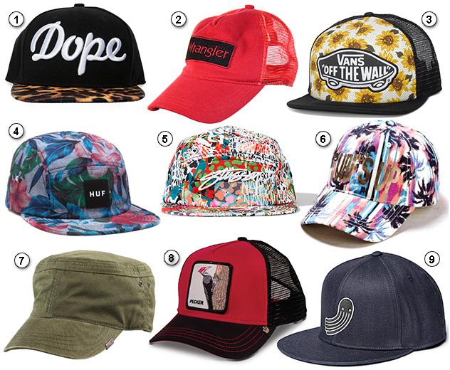 מדריך הכובעים